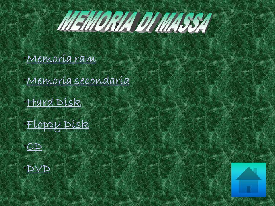 MEMORIA DI MASSA Memoria ram Memoria secondaria Hard Disk Floppy Disk