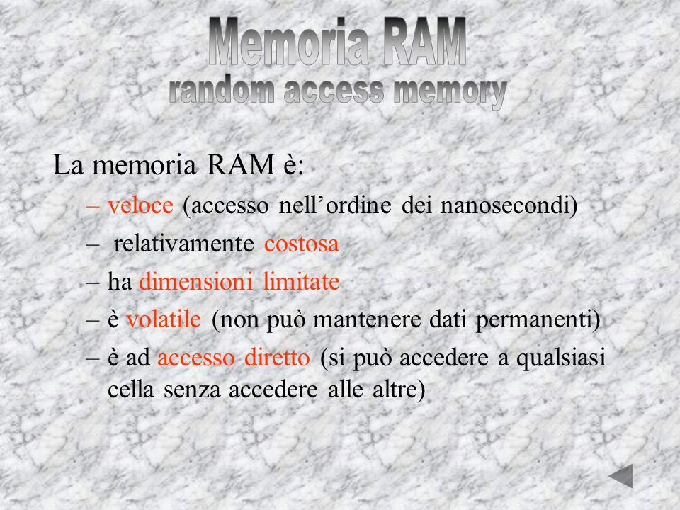 Memoria RAM La memoria RAM è: random access memory