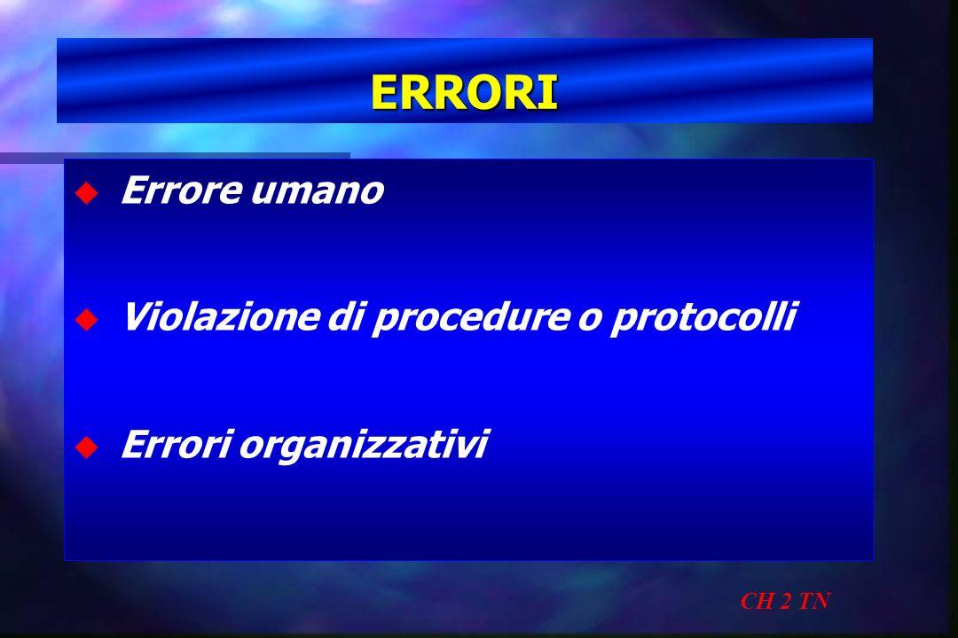 ERRORI Errore umano Violazione di procedure o protocolli
