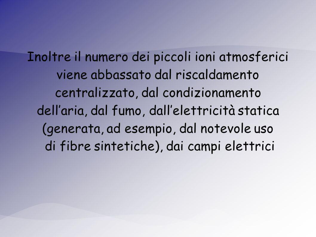 di fibre sintetiche), dai campi elettrici