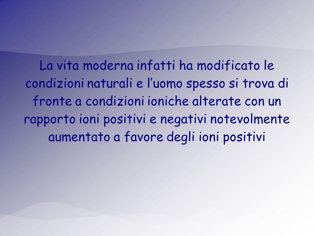 La vita moderna infatti ha modificato le condizioni naturali e l'uomo spesso si trova di fronte a condizioni ioniche alterate con un rapporto ioni positivi e negativi notevolmente aumentato a favore degli ioni positivi
