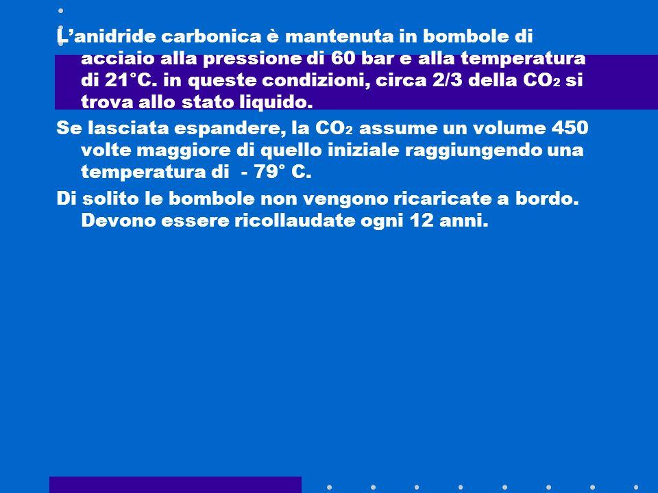 L'anidride carbonica è mantenuta in bombole di acciaio alla pressione di 60 bar e alla temperatura di 21°C. in queste condizioni, circa 2/3 della CO2 si trova allo stato liquido.