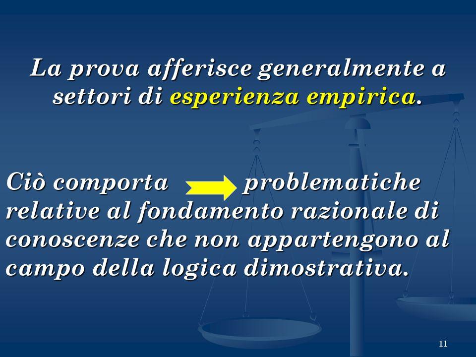 La prova afferisce generalmente a settori di esperienza empirica.