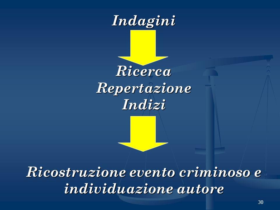 Ricostruzione evento criminoso e individuazione autore