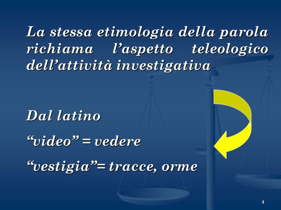 La stessa etimologia della parola richiama l'aspetto teleologico dell'attività investigativa