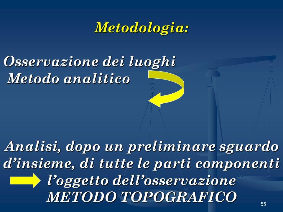 Metodologia: Osservazione dei luoghi. Metodo analitico.