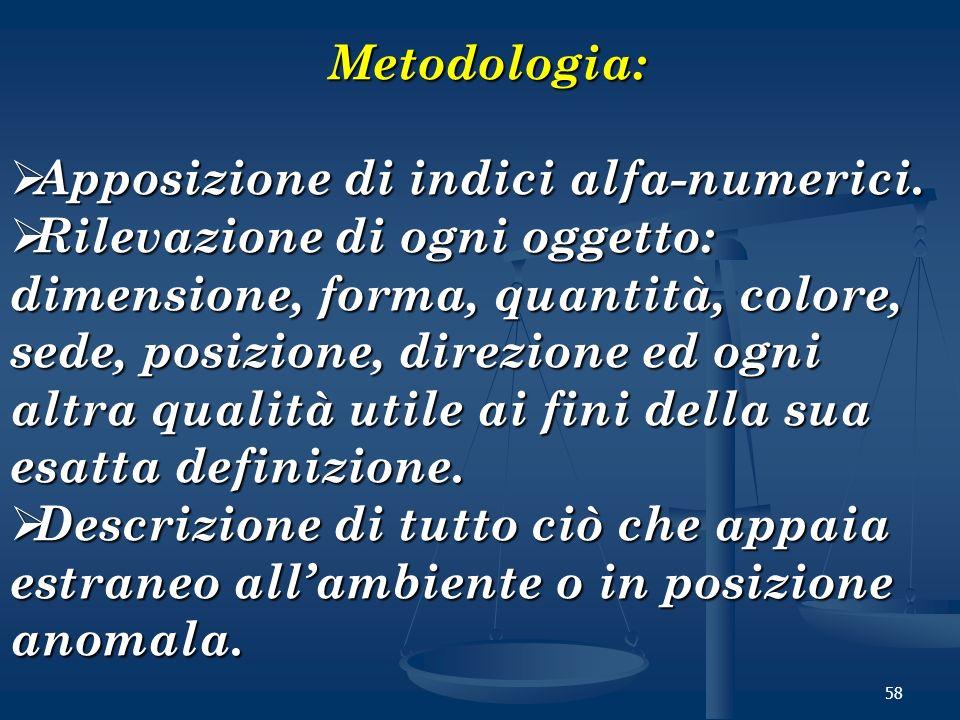 Metodologia: Apposizione di indici alfa-numerici.
