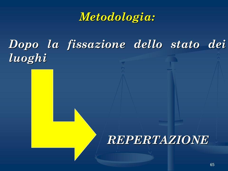Metodologia: Dopo la fissazione dello stato dei luoghi REPERTAZIONE