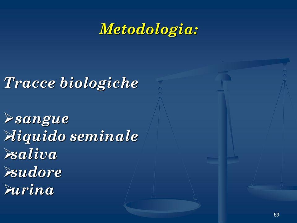 Metodologia: Tracce biologiche sangue liquido seminale saliva sudore urina