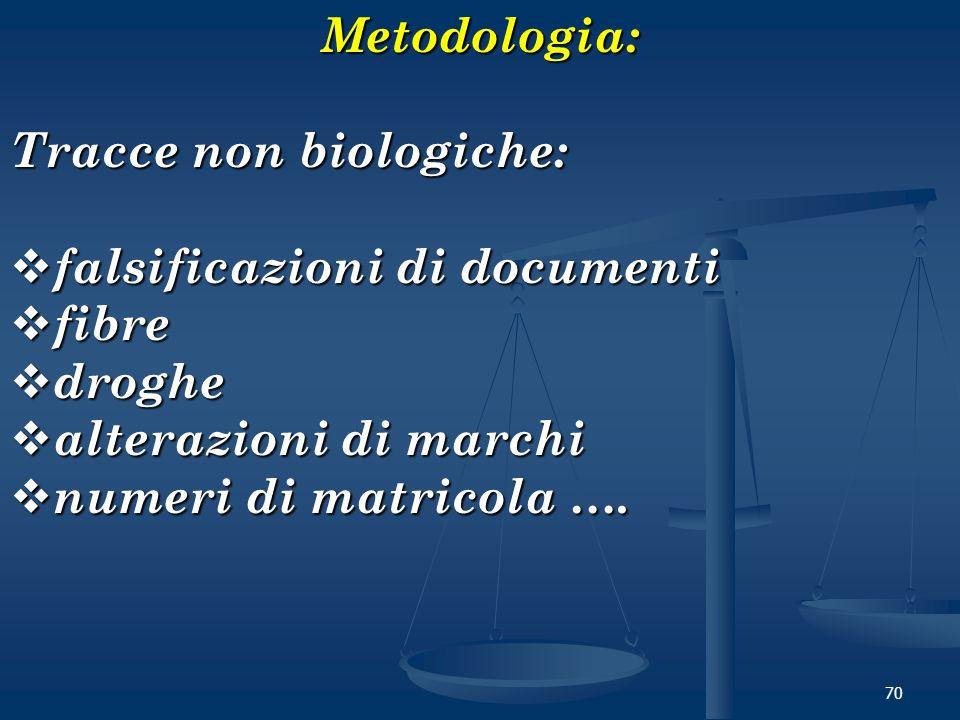 Metodologia: Tracce non biologiche: falsificazioni di documenti. fibre. droghe. alterazioni di marchi.