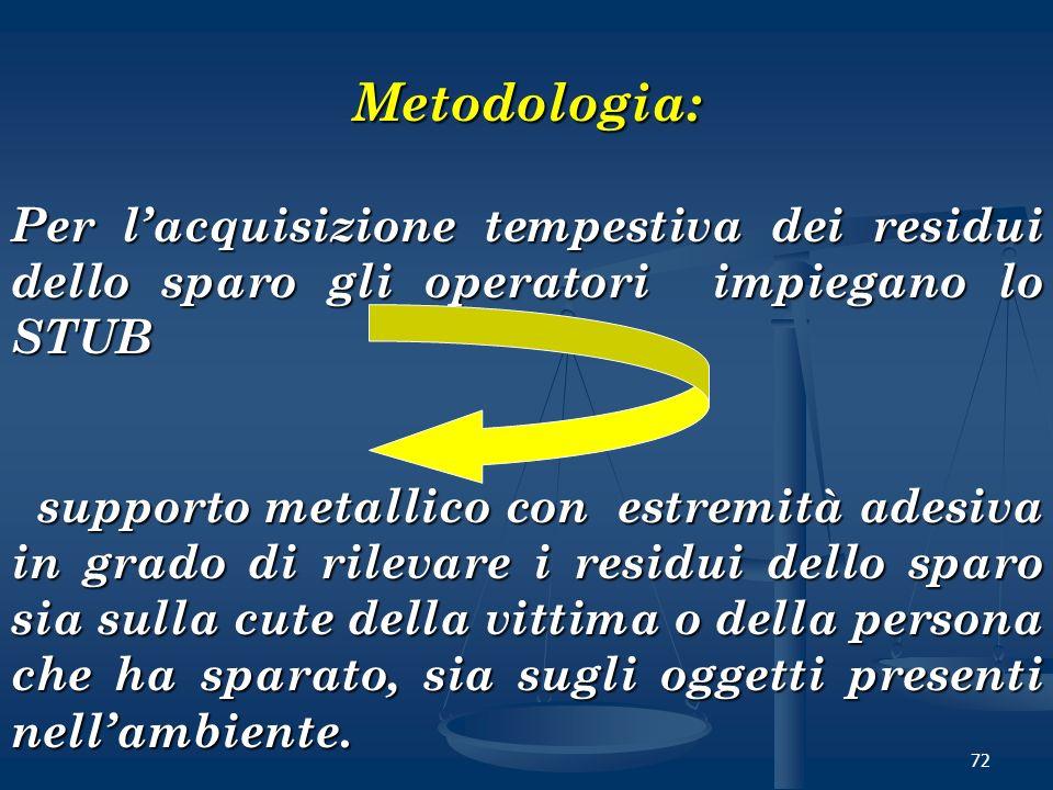 Metodologia: Per l'acquisizione tempestiva dei residui dello sparo gli operatori impiegano lo STUB.