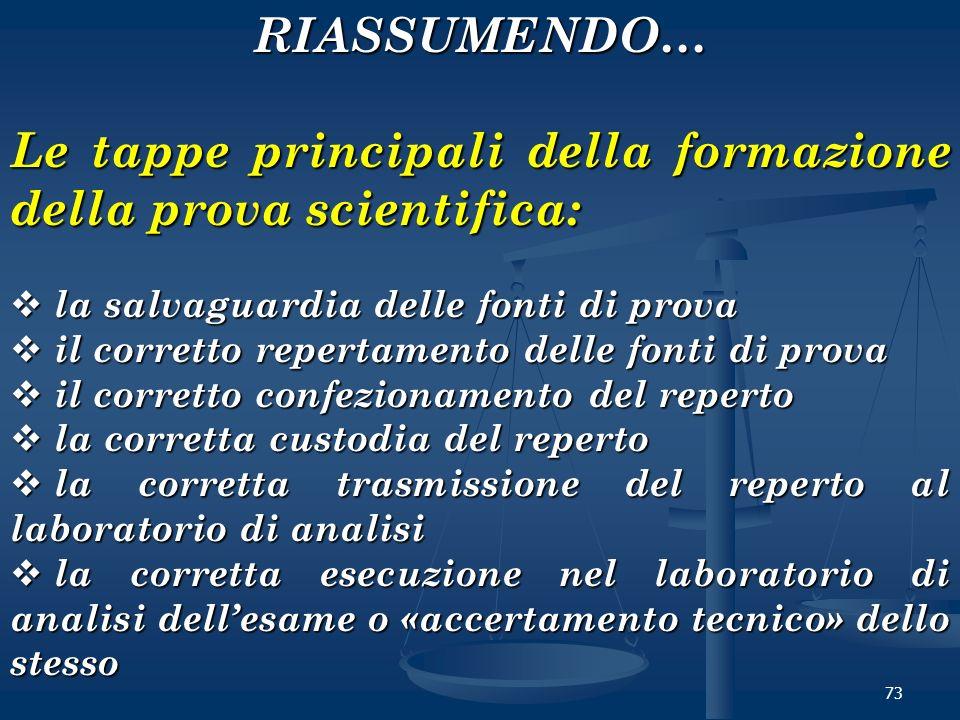 Le tappe principali della formazione della prova scientifica: