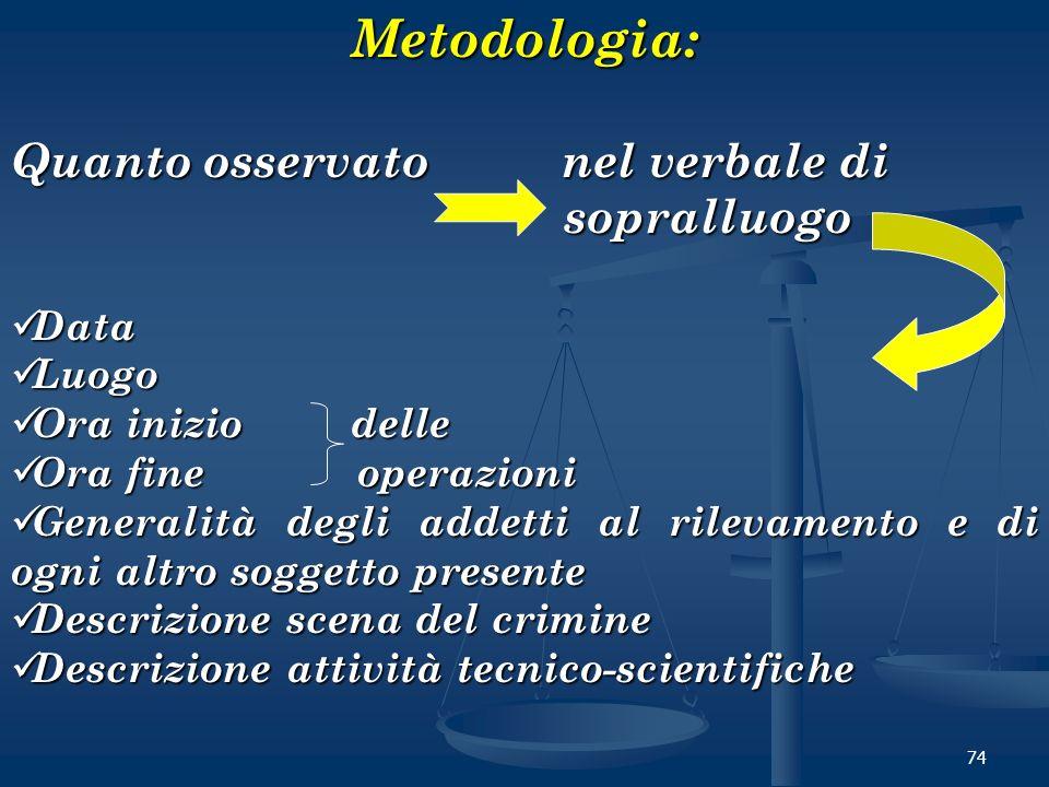 Metodologia: Quanto osservato nel verbale di sopralluogo Data Luogo