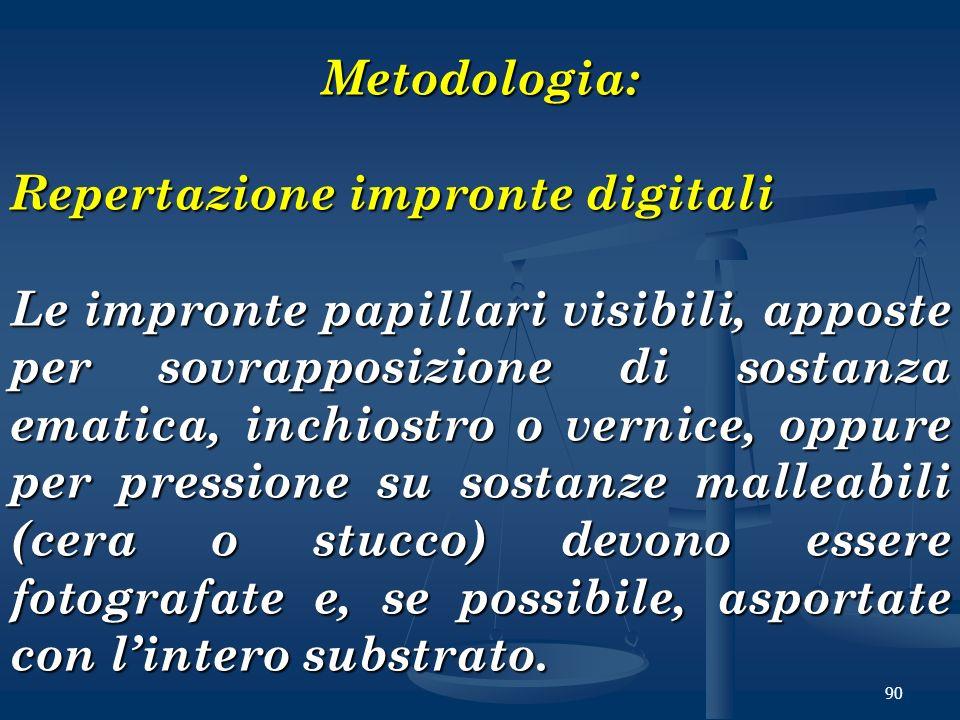 Metodologia: Repertazione impronte digitali.