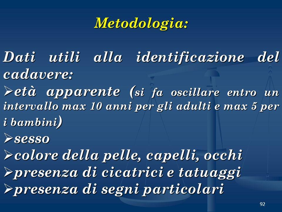 Metodologia: Dati utili alla identificazione del cadavere: