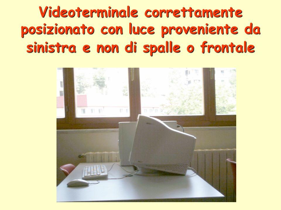 Videoterminale correttamente posizionato con luce proveniente da sinistra e non di spalle o frontale