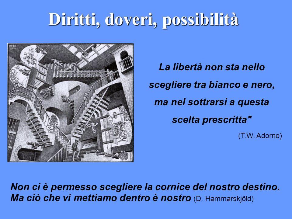 Diritti, doveri, possibilità