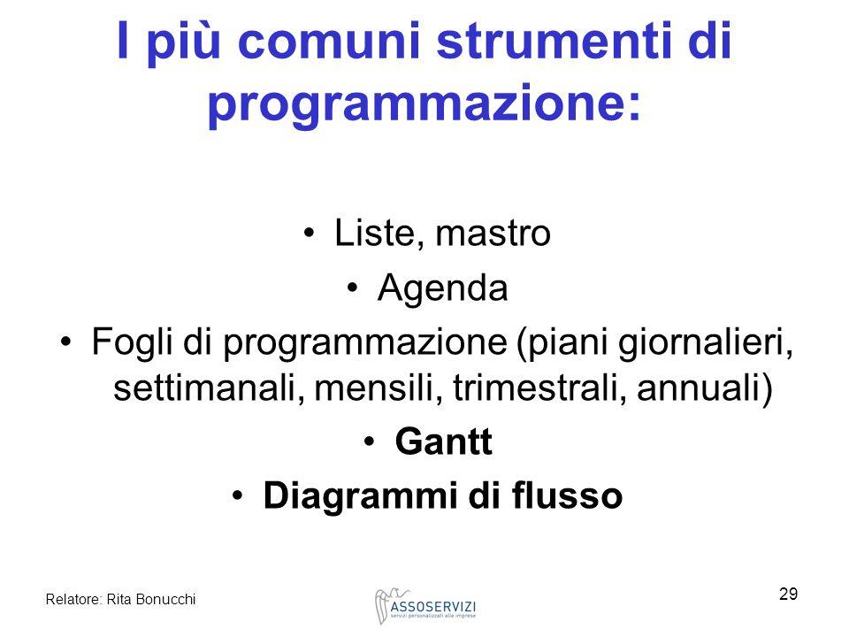 I più comuni strumenti di programmazione: