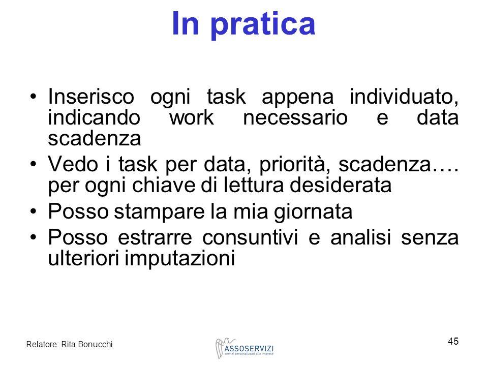 In pratica Inserisco ogni task appena individuato, indicando work necessario e data scadenza.