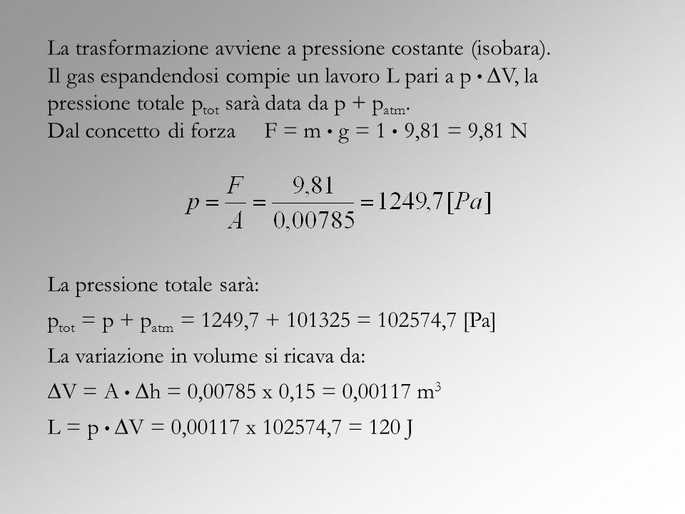 La trasformazione avviene a pressione costante (isobara).