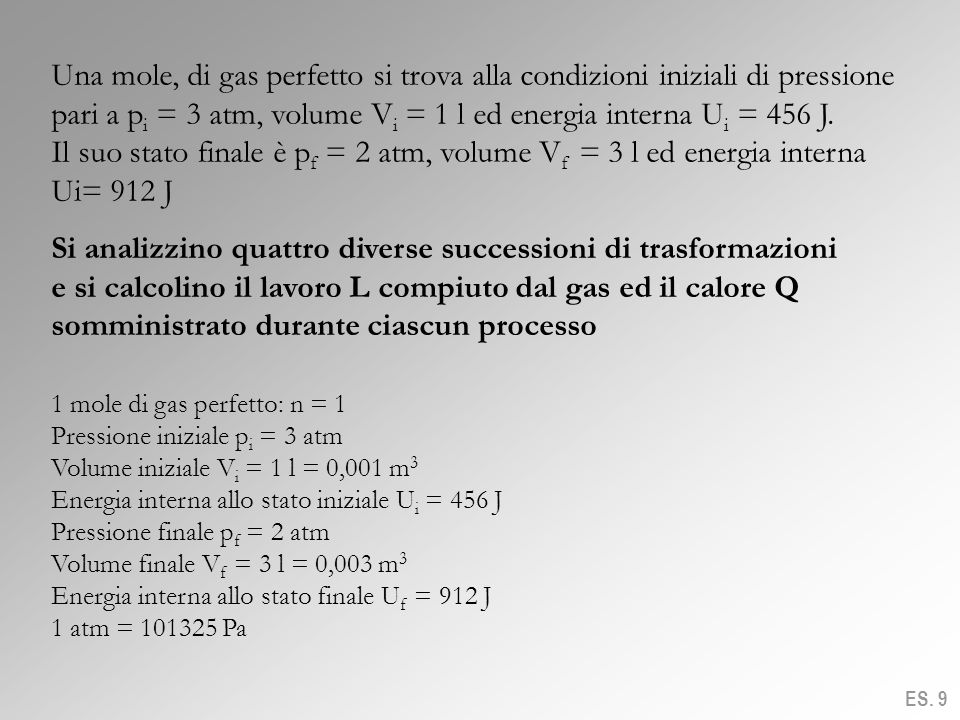 pari a pi = 3 atm, volume Vi = 1 l ed energia interna Ui = 456 J.