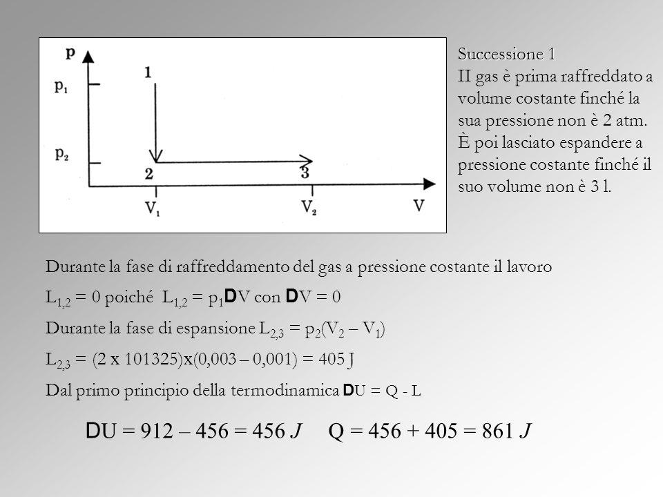 Successione 1 II gas è prima raffreddato a volume costante finché la sua pressione non è 2 atm. È poi lasciato espandere a pressione costante finché il suo volume non è 3 l.