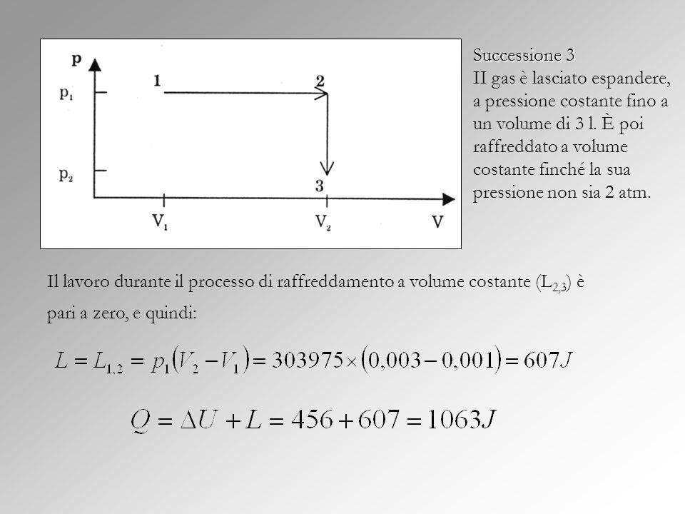 Successione 3 II gas è lasciato espandere, a pressione costante fino a un volume di 3 l. È poi raffreddato a volume costante finché la sua pressione non sia 2 atm.