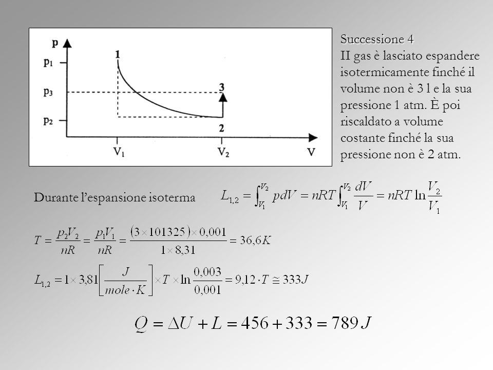 Successione 4 II gas è lasciato espandere isotermicamente finché il volume non è 3 l e la sua pressione 1 atm. È poi riscaldato a volume costante finché la sua pressione non è 2 atm.
