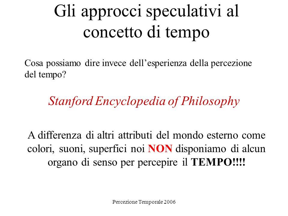 Gli approcci speculativi al concetto di tempo