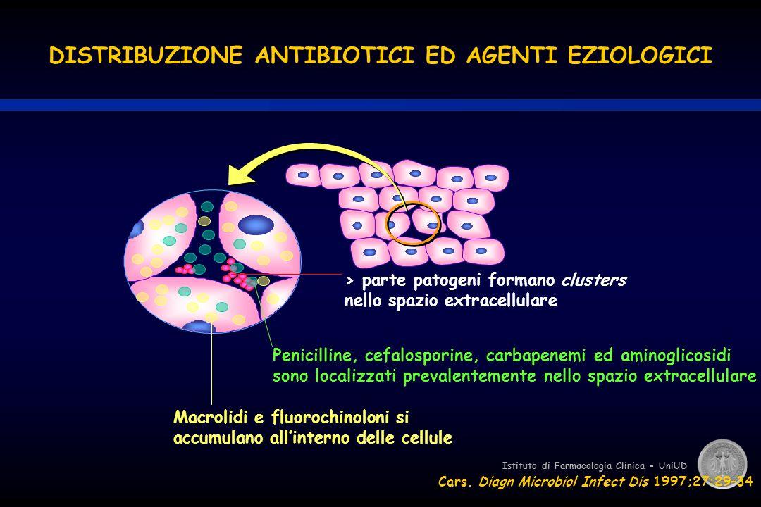 DISTRIBUZIONE ANTIBIOTICI ED AGENTI EZIOLOGICI