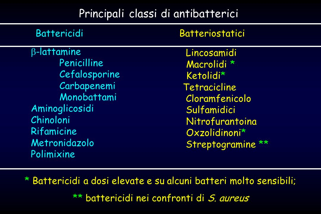 Principali classi di antibatterici