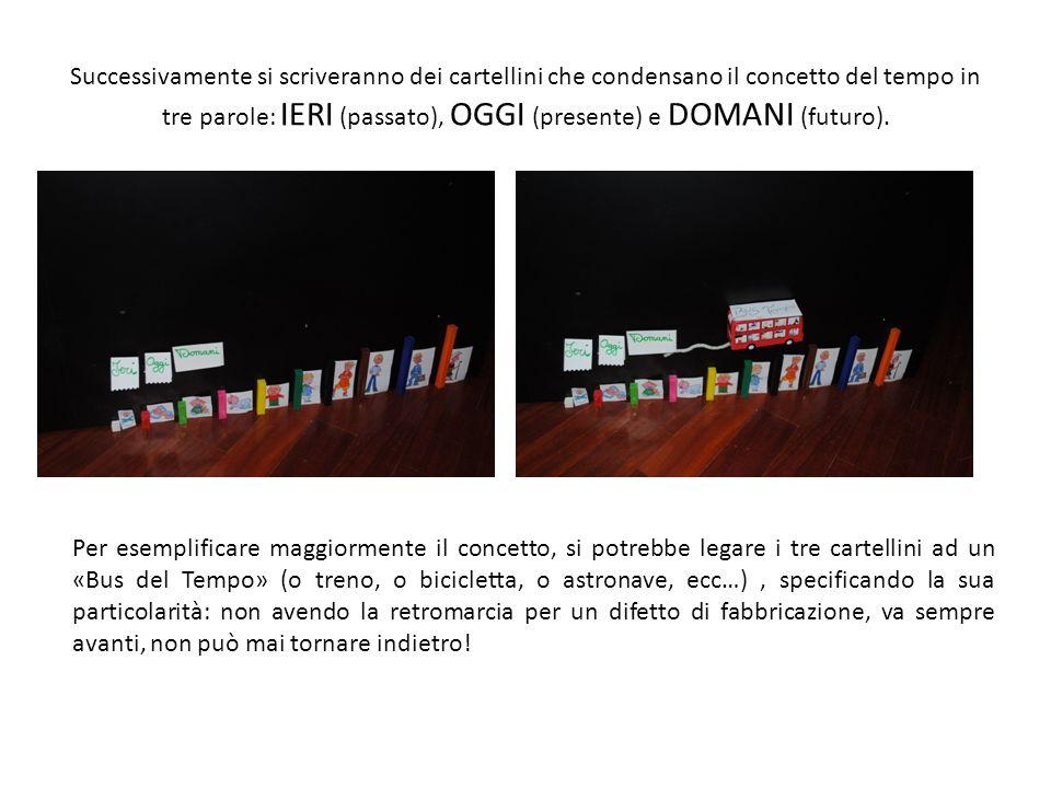 Successivamente si scriveranno dei cartellini che condensano il concetto del tempo in tre parole: IERI (passato), OGGI (presente) e DOMANI (futuro).
