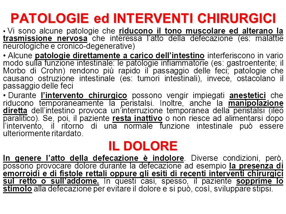 PATOLOGIE ed INTERVENTI CHIRURGICI