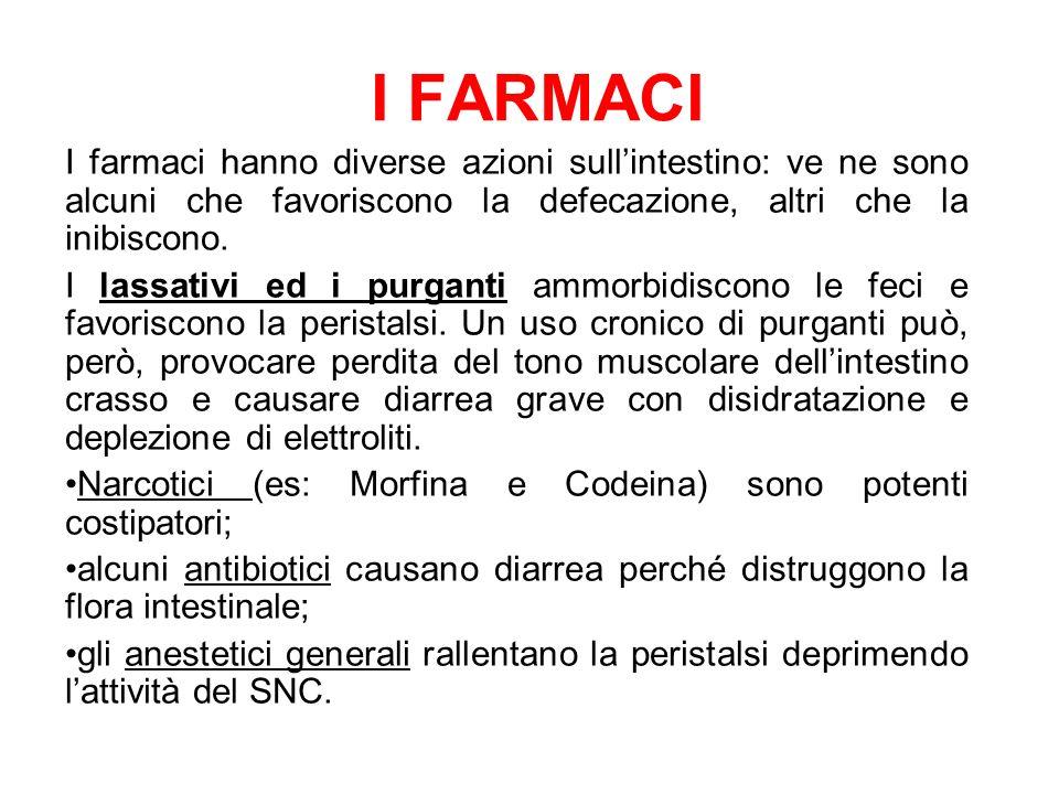 I FARMACI I farmaci hanno diverse azioni sull'intestino: ve ne sono alcuni che favoriscono la defecazione, altri che la inibiscono.