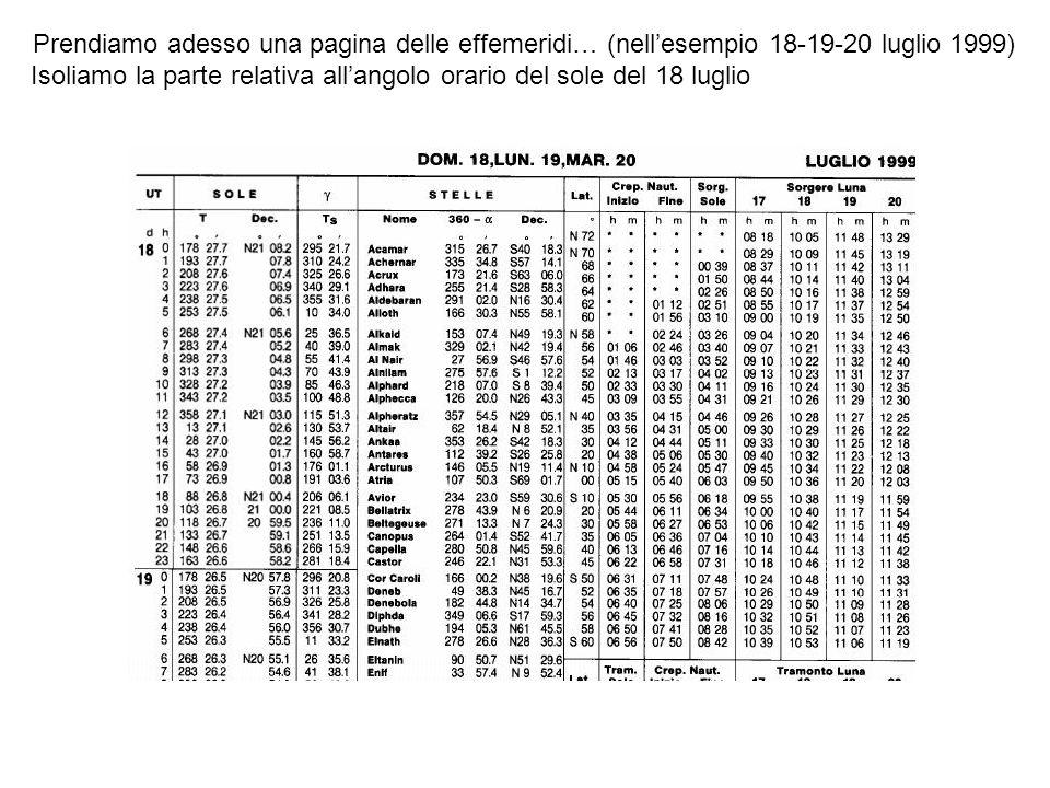 Prendiamo adesso una pagina delle effemeridi… (nell'esempio 18-19-20 luglio 1999)
