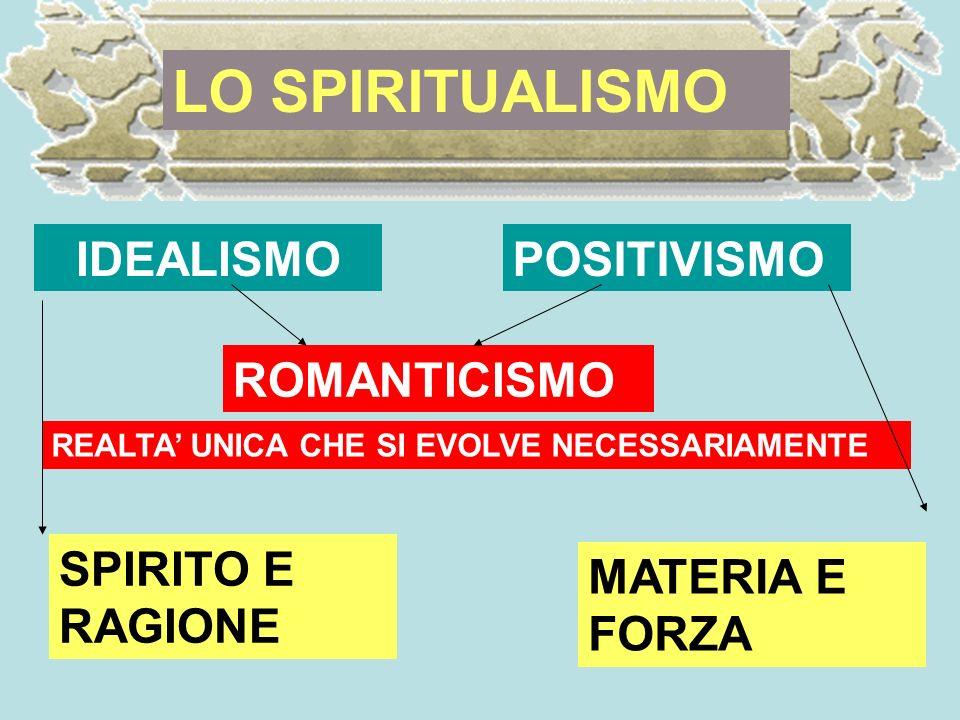 LO SPIRITUALISMO IDEALISMO POSITIVISMO ROMANTICISMO SPIRITO E RAGIONE