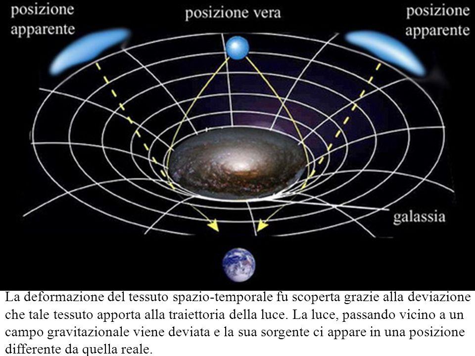 La deformazione del tessuto spazio-temporale fu scoperta grazie alla deviazione che tale tessuto apporta alla traiettoria della luce.