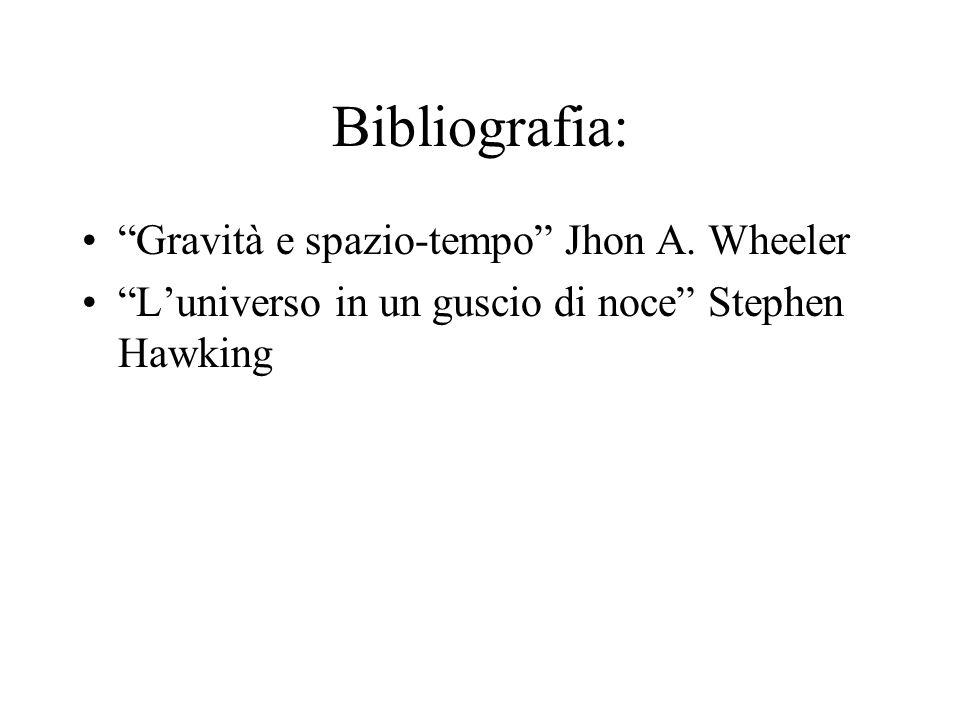 Bibliografia: Gravità e spazio-tempo Jhon A. Wheeler