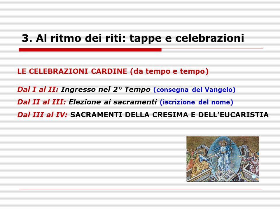 3. Al ritmo dei riti: tappe e celebrazioni