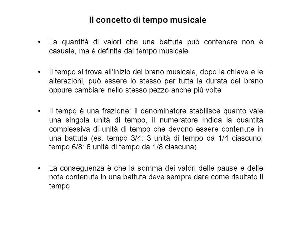 Il concetto di tempo musicale