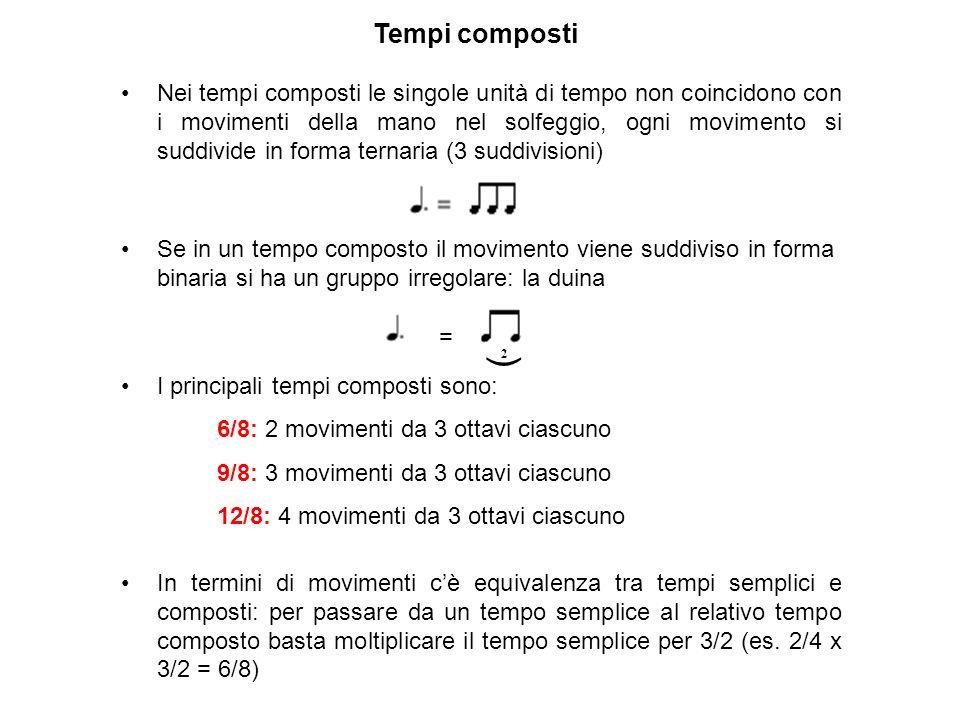 Tempi composti = 2. (
