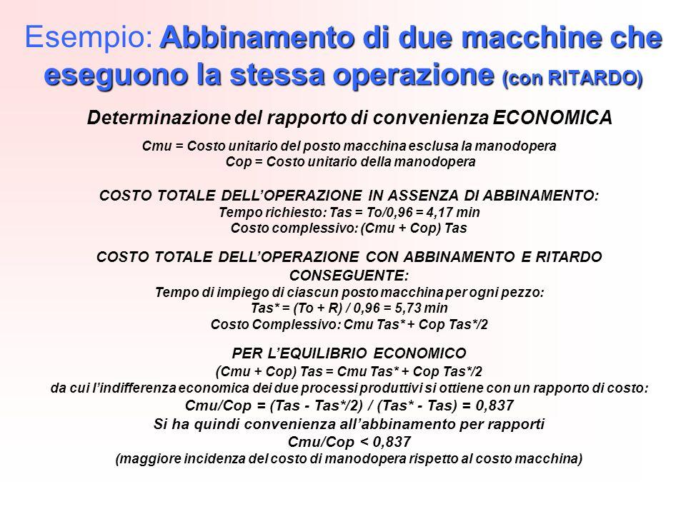 Esempio: Abbinamento di due macchine che eseguono la stessa operazione (con RITARDO)