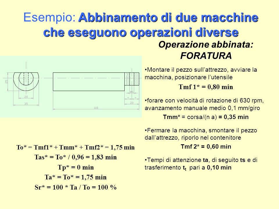 Esempio: Abbinamento di due macchine che eseguono operazioni diverse