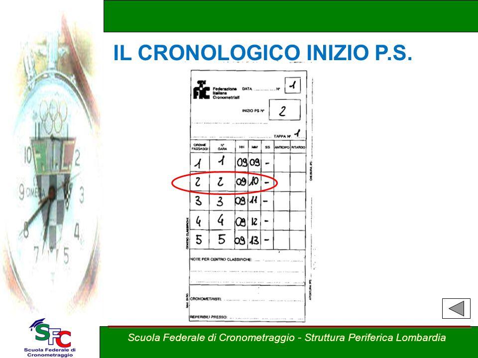 IL CRONOLOGICO INIZIO P.S.