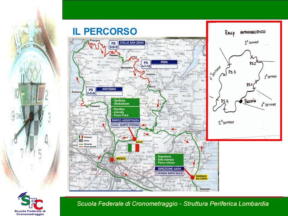 Corso allievi cronometristi – Brixia Crono Rally