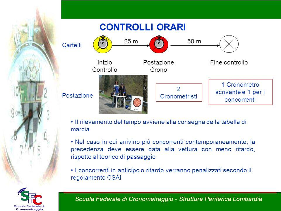 CONTROLLI ORARI Corso allievi cronometristi – Brixia Crono Rally 25 m