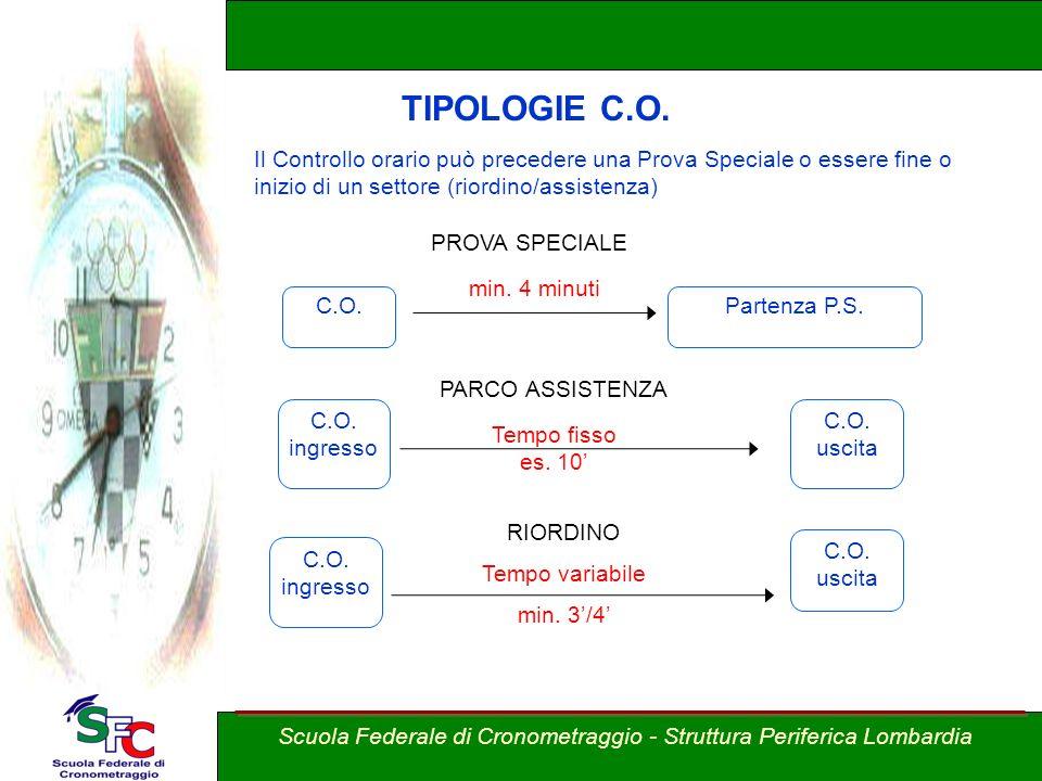 TIPOLOGIE C.O. Corso allievi cronometristi – Brixia Crono Rally