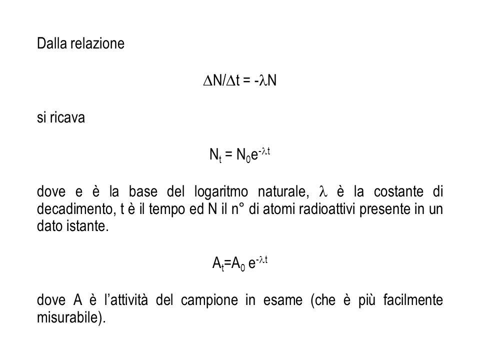 Dalla relazione N/t = -N. si ricava. Nt = N0e-t.