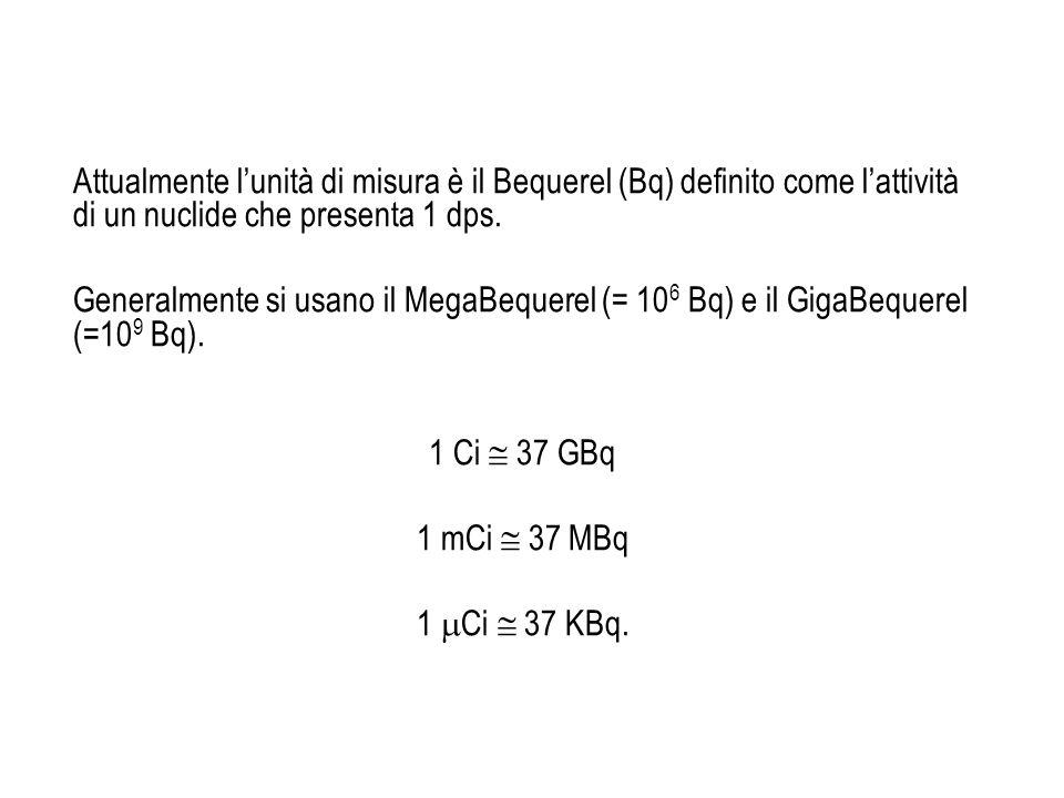 Attualmente l'unità di misura è il Bequerel (Bq) definito come l'attività di un nuclide che presenta 1 dps.