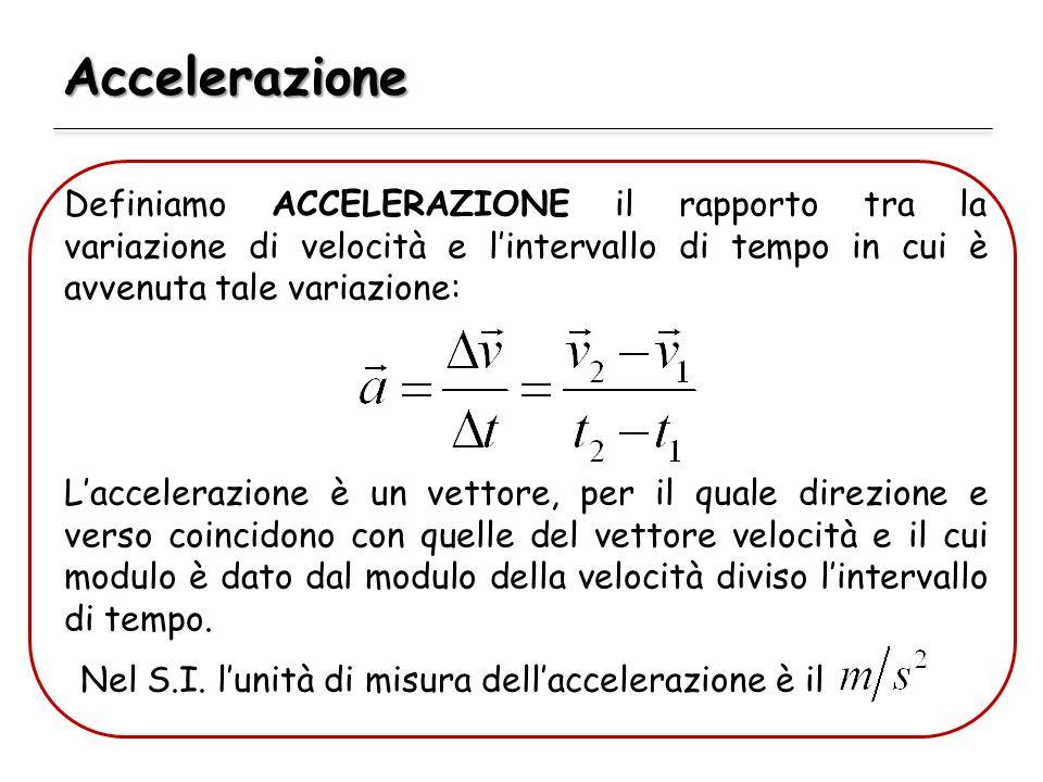 Accelerazione Definiamo ACCELERAZIONE il rapporto tra la variazione di velocità e l'intervallo di tempo in cui è avvenuta tale variazione: